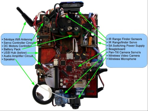 Linux Robotic Platform - an Intelligent Robot