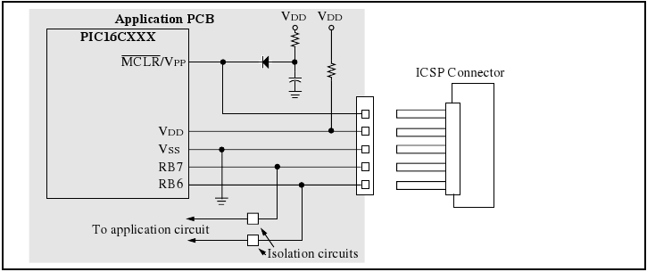 Microcontroller In Circuit Serial Programming (ICSP) with